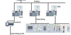 PLC_Programming